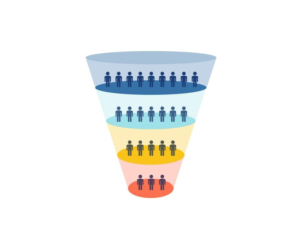 conversion funnel builder best email marketing tool