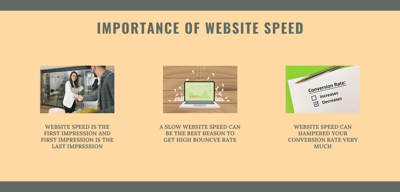 why site speed is important
