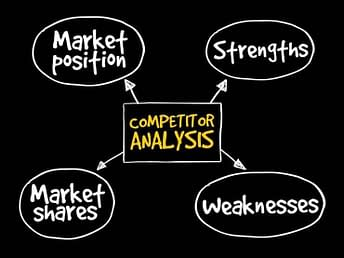 competitor analysis to find best keyword