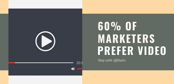 video can increase conversion rate