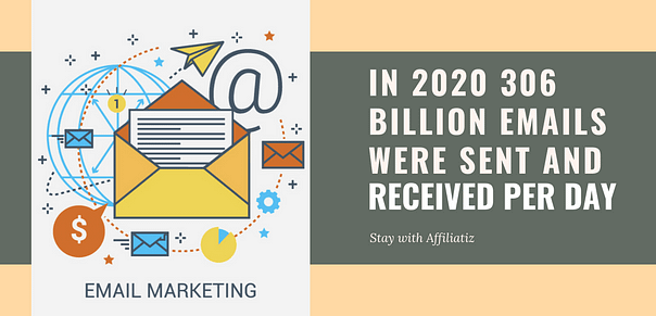 popularity of email marketing