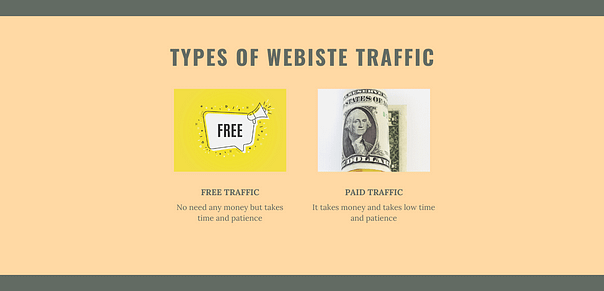 types of website traffic sources