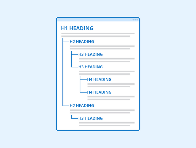 headings for on page